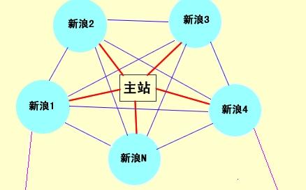 河南小程序排名_河南小程序排名知识点